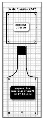 Сшить боковые части сумки по все 4-м частям (шов на изнаночную сторону).